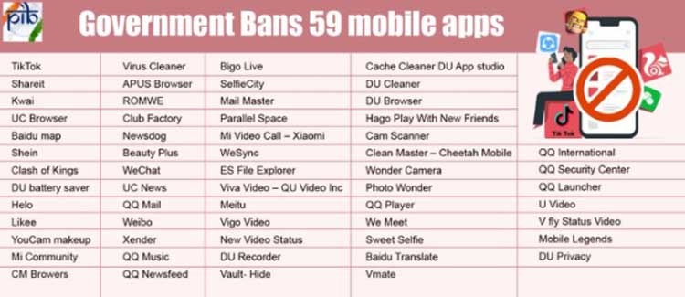 ban list of 59 Chinese apps